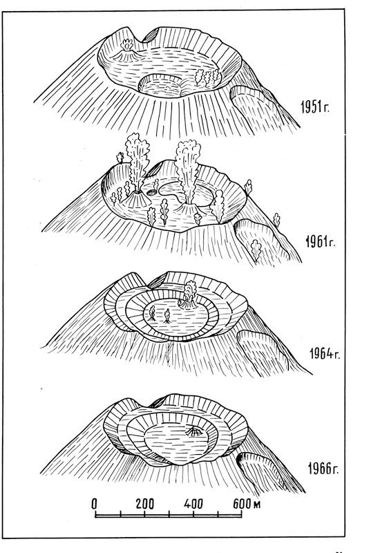 Стадии преобразования кратера Ключевского вулкана в 1951–1966 гг.